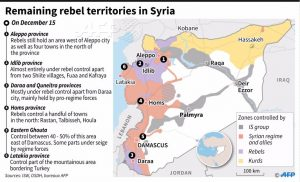 Map of Syria, confirms that the fighting will not end even after Aleppo falls.